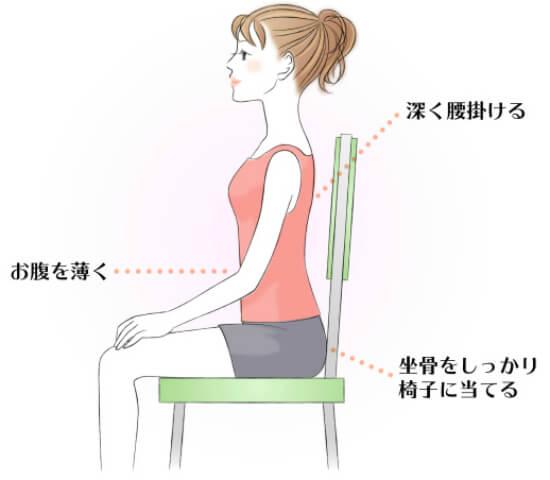 骨盤を歪ませない正しい座り方